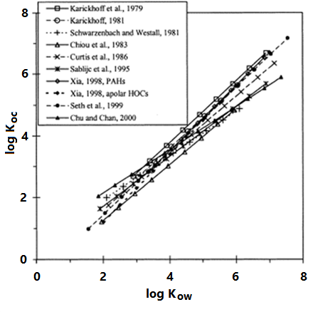 File:Allen-King1w2 Fig4.png